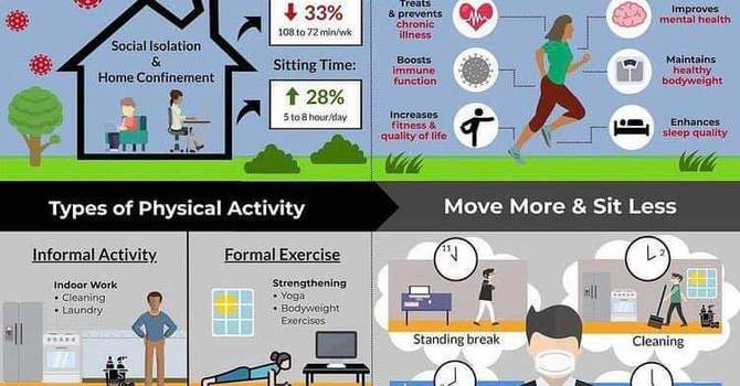 Exercise IS Medicine!  Staying Active During COVID-19 image